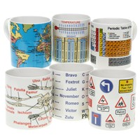 Educational Mug Collection